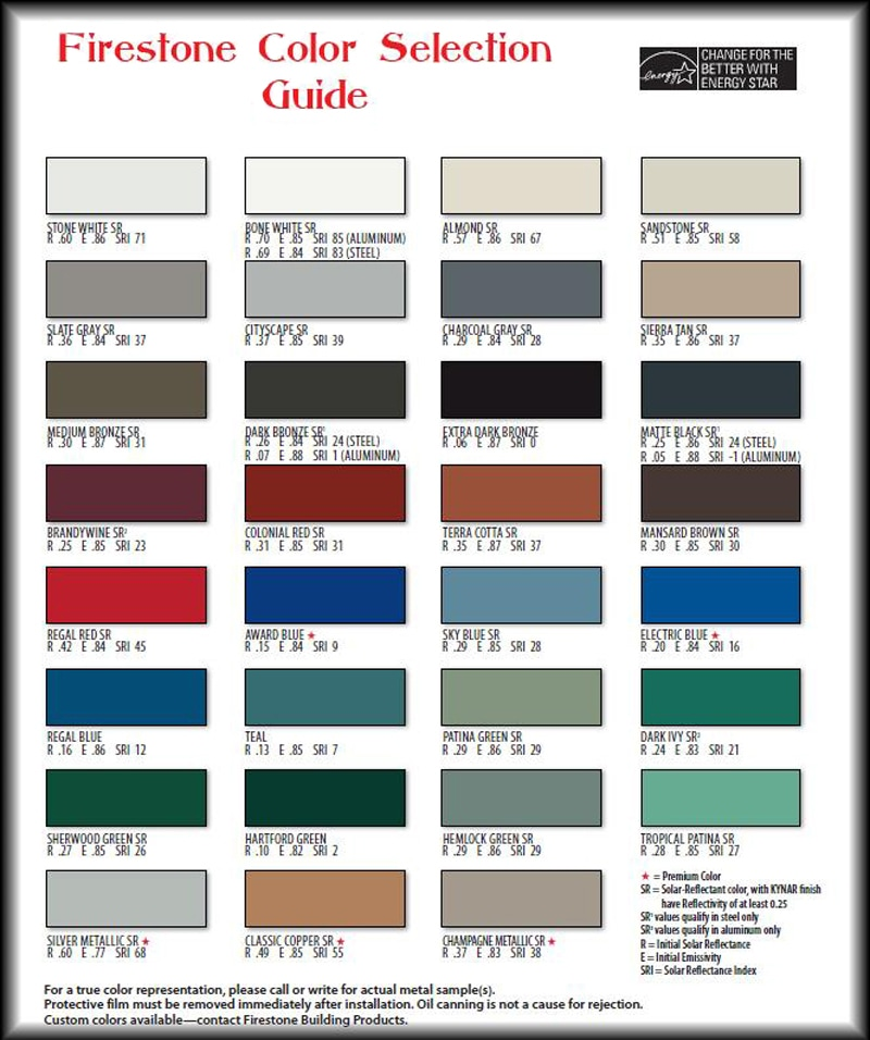 Material Types, Gauges, Colors, and Finishes - Metal Siding and ...